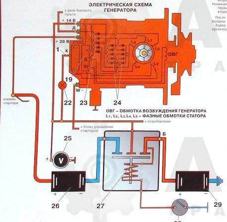 Схема зарядки акб мтз