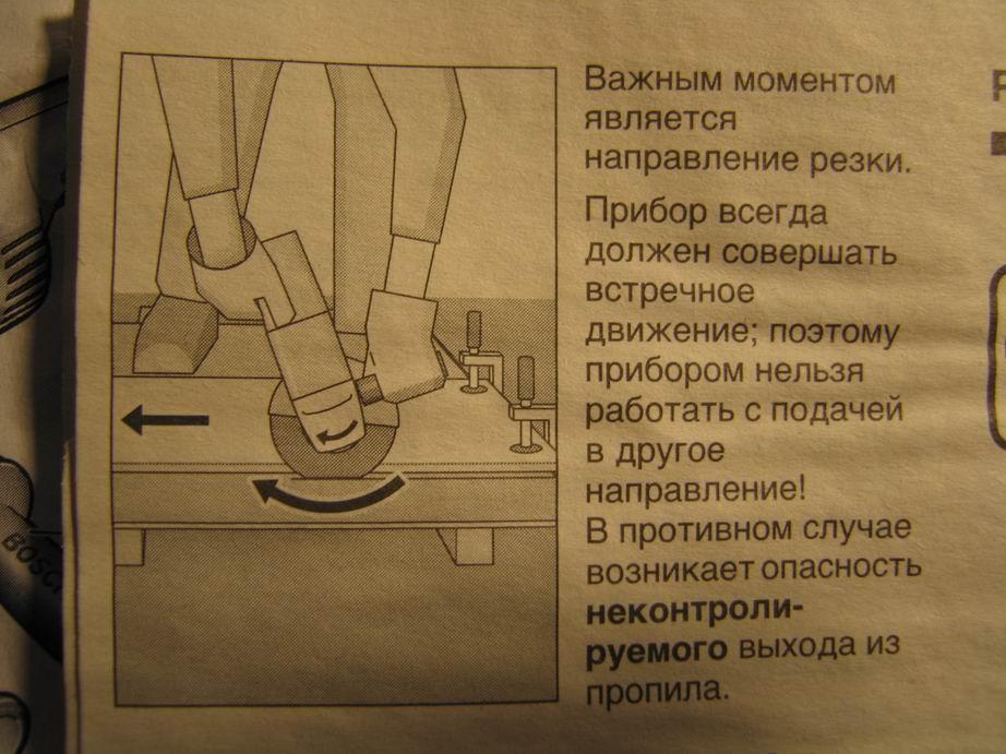 Штроборез из болгарки своими руками - Самодельные