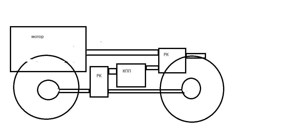 Куплю трактор б/у МТЗ 80, МТЗ 82 или Т 40 АМ | Москва.