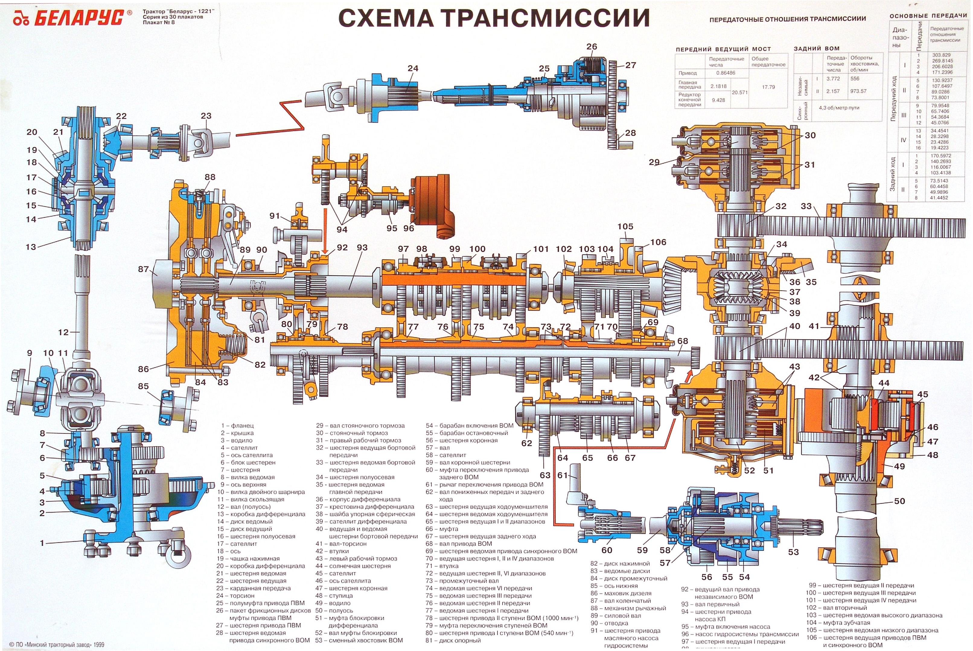 Схема трансмиссии да нет