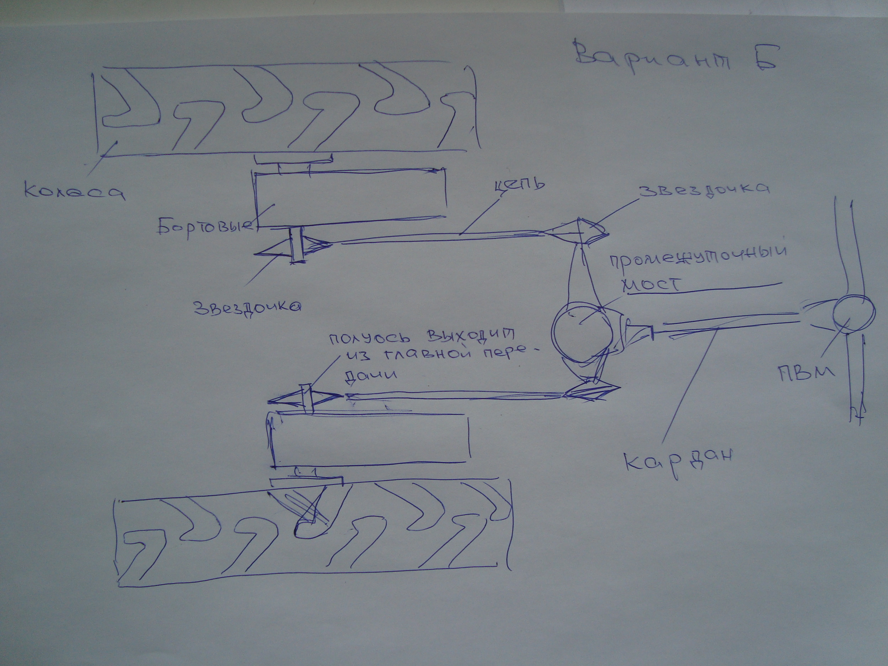 схема коробка передач трактора т-25