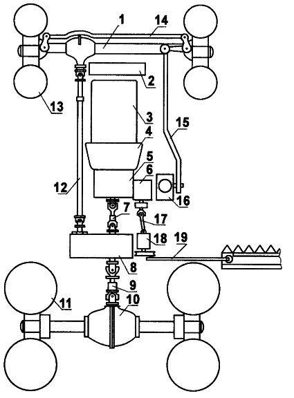 5 - коробка перемены передач