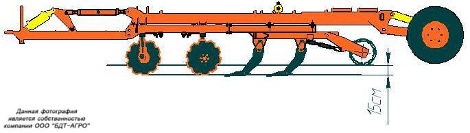 Рис.2. Предпосевная обработка и лущение на глубину до 15см.