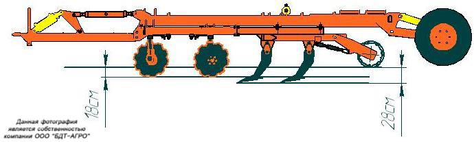 Рис.3. Основная обработка на глубину до 28см.