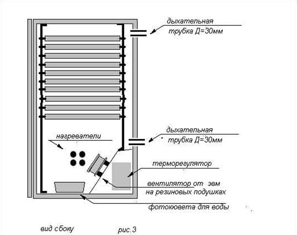 Как сделать инкубатор чертежи