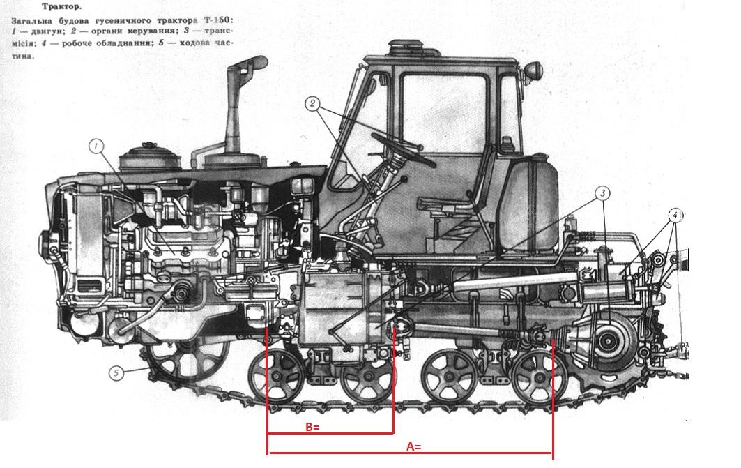 Общее устройство гусеничного трактора картинки