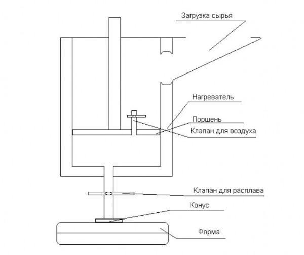 ustanovka_dlya_plavleniya_plastm.jpg