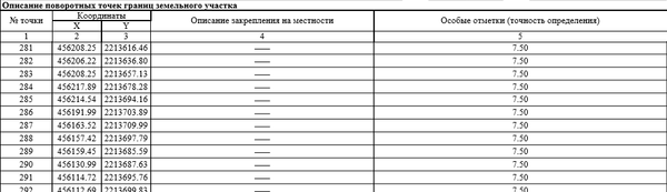 kadastrovyy_plan.png