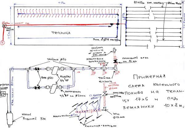 Примерный план схемы кап.полива