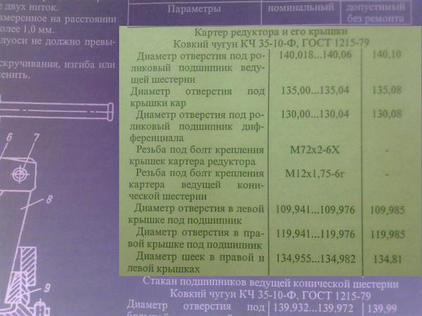 tretiy_rim_otstoy_04.jpg
