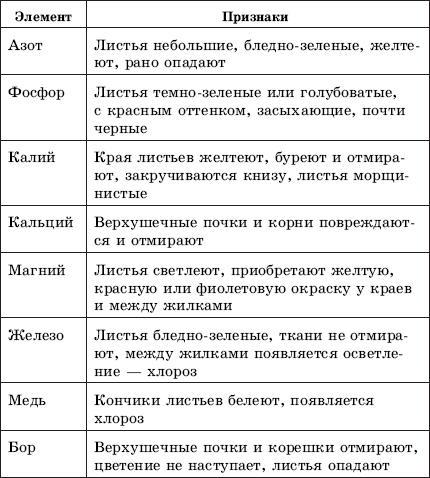 tablichka_nedostatok_pit_elementov.jpg