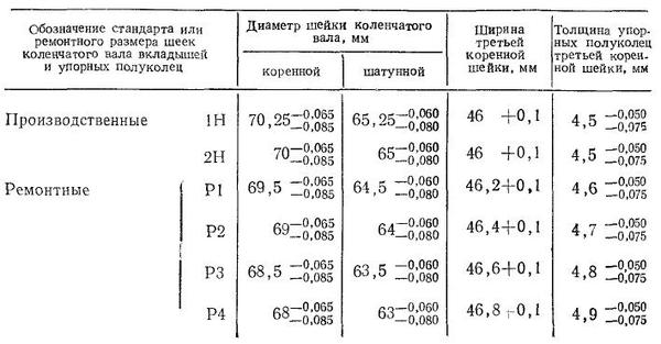 traktory_t-40m_t-40am_t-40anm_1976.jpeg