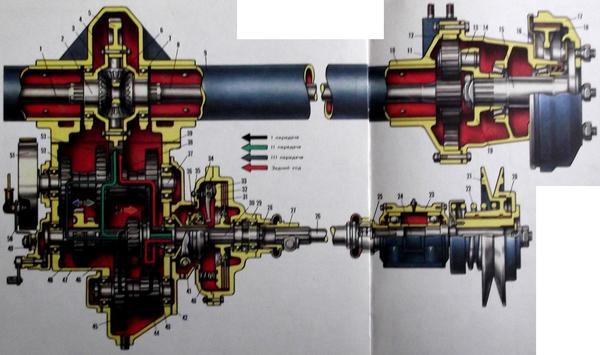 Гидростатическая трансмиссия своими руками 150