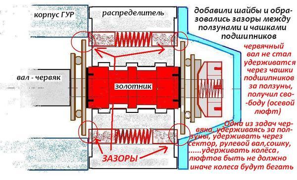 Масло для гидравлики тракторов и экскаваторов МТЗ
