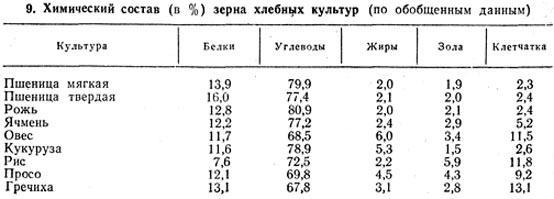 1986_rastenievodstvo_zlaki_tab9.jpg