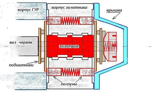 Ремонт рулевого управления МТЗ-80,82 | Помощник слесаря