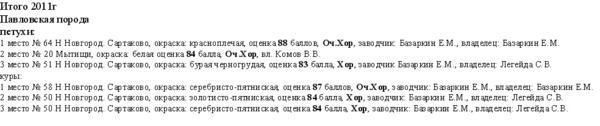 pavlovskaya_itogi_2011.jpg