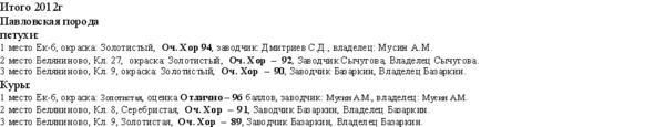 pavlovskaya_itogi_2012.jpg