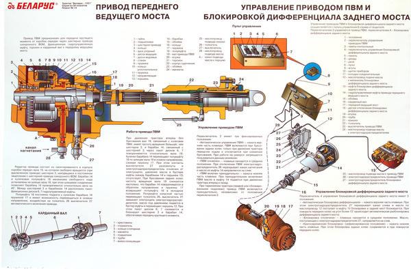 belarus-1221._plakat_no_14._privod_perednego_vedushchego_mosta.jpg