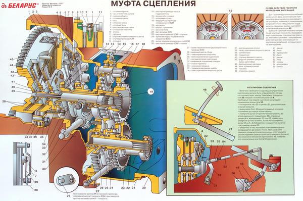 belarus-1221._plakat_no_9._mufta_scepleniya.jpg