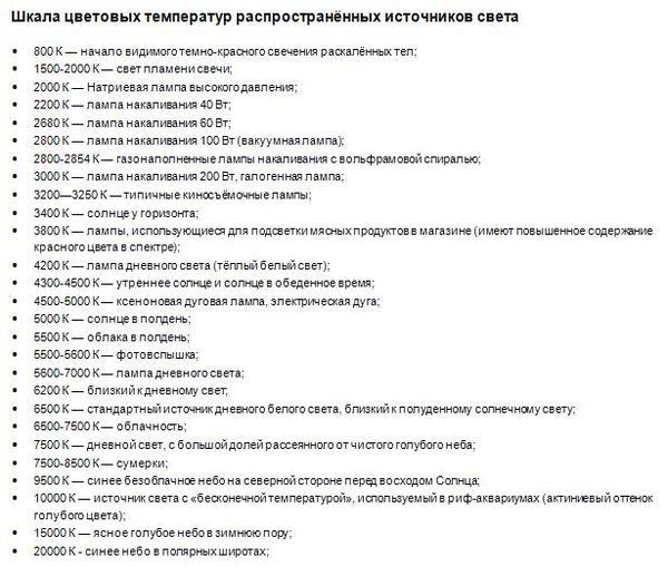 shkala_cvetovyh_temperatur.jpg