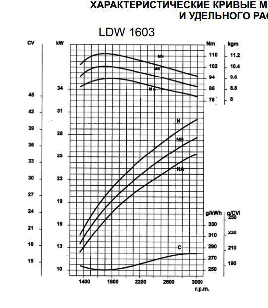 МТЗ Реле свечей накала 12В (7-ми конт.) LDW 1503/1603 МТЗ.