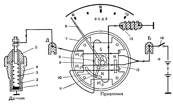 figure52.png