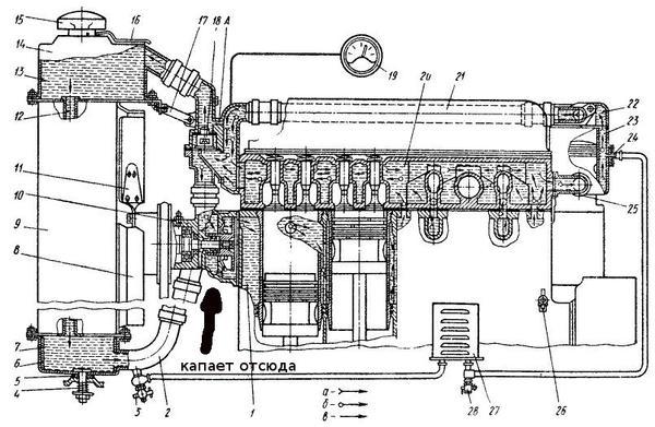 sistema-ohajdeniya-traktora-umz.jpg