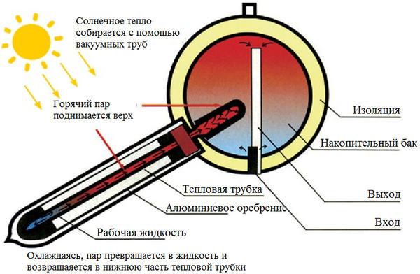 vacuum-solar2.jpg