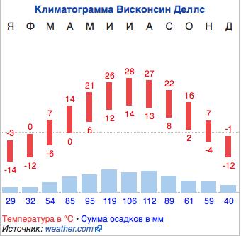 snimokekrana2014-12-08v12.48.04pm.png