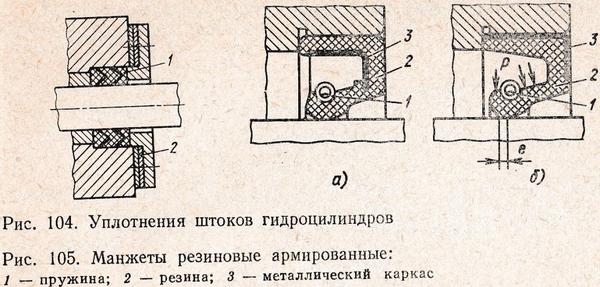 uplotnenie-shtokov-gidrocilindrov.jpg
