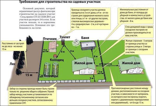 ograzhdenija-mezhdu-sadovymi-uchastkami1.jpg