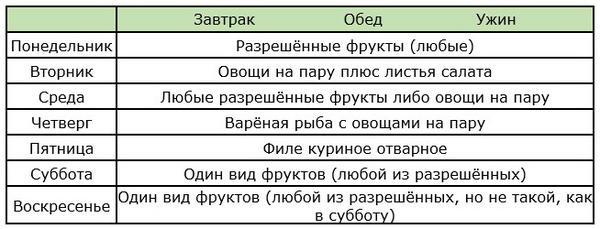 menuy-na-3-nedele-diety-usama-khamdiy.jpg