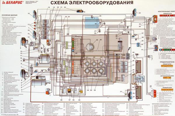 belarus-1221plakatno17shemaelektrooborudovaniya.jpg