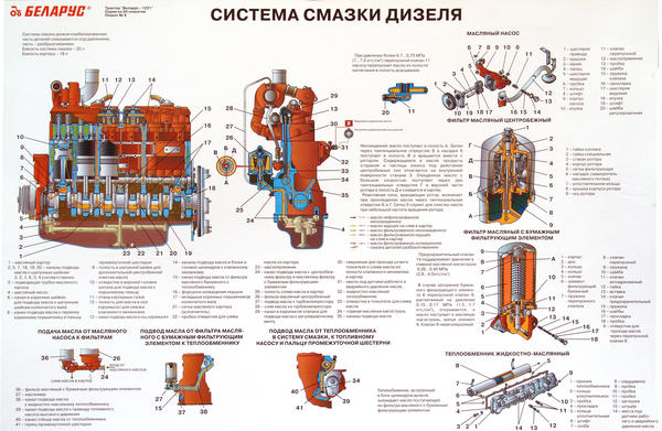 belarus-1221plakatno6sistemasmazkidizelya.jpg