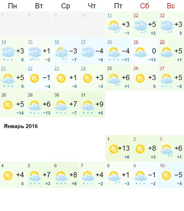 2015-12-1112-15-08gismeteorupogodavbolshoymartynovkenamesyacprognozpogodynamesyacpogbolshayamartynovkaro.png
