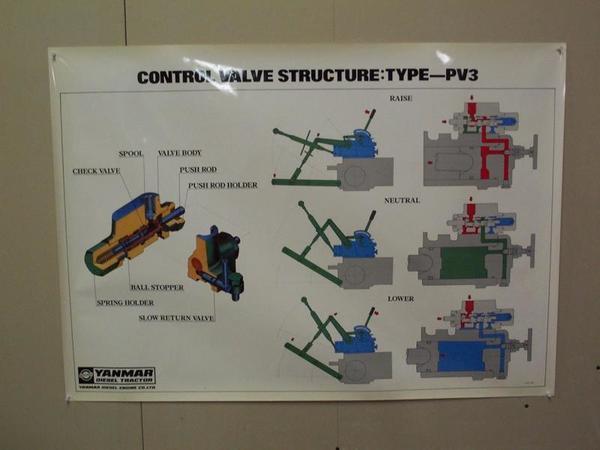 230621d1316706240-hydraulic-system-diagrams-yanmarcontrolvalvepv3poster-jpg.jpeg
