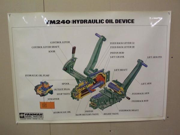 230623d1316706336-hydraulic-system-diagrams-ym240hydraulicposter-jpg.jpeg