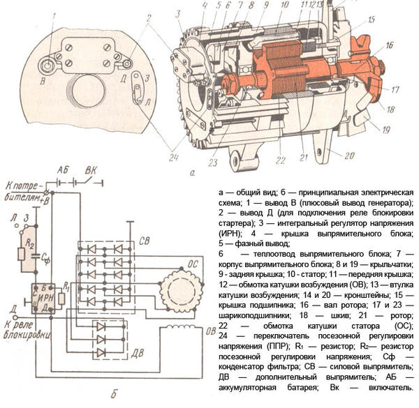 generator-153701.jpg
