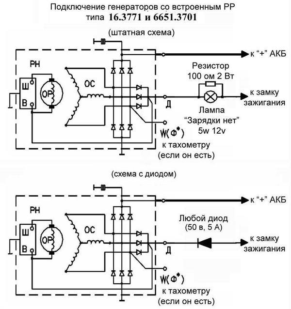 generator-vnutr-rr.jpg
