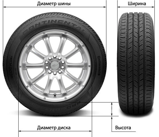 tyre-sizes.jpg