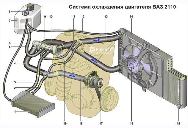 vodyanaya-rubashka-dvigatelya-vaz-2110-96183-large.jpg