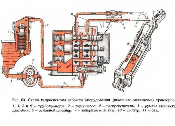 gidravlika656e65e5.jpg