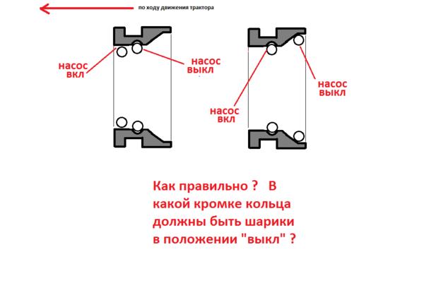 kolcovklyucheniya1.png