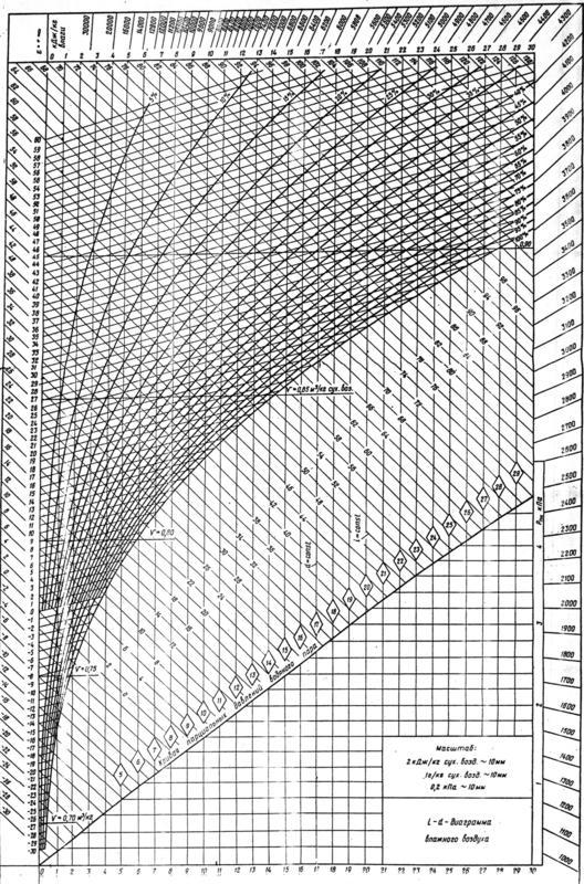 1iddiagramm1298x1968.jpg