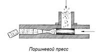 mini-proizvodstvo-pellet-oborudovanie-cena-stanok121.jpg