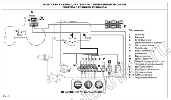 2015-04-1822-28-37agro-texnikaruassetsfilestechinstrukciiaraginstructionbravo180pdf-yandex.png