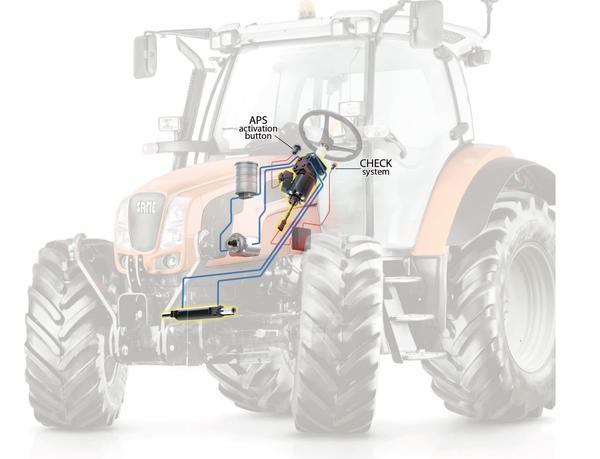 traktorsdozatoromaps.jpg