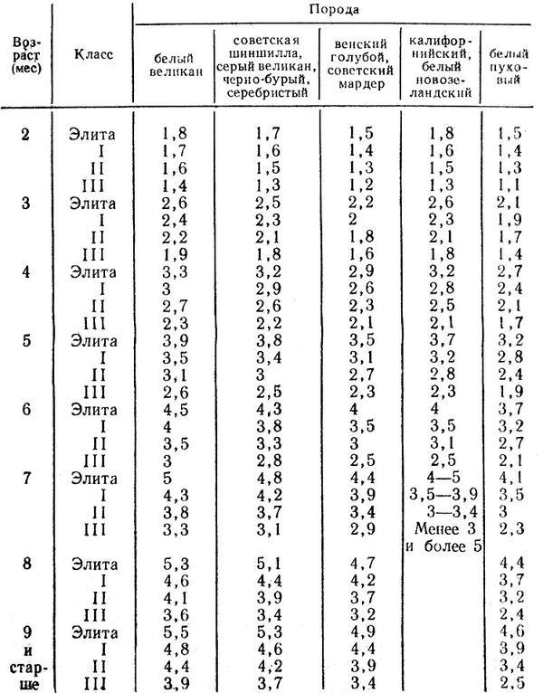 tablicavesov2.jpg