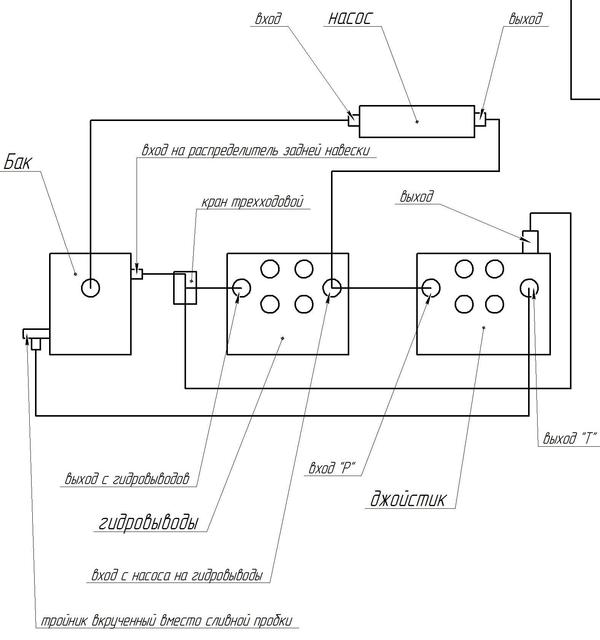 shemagidravliki.jpg